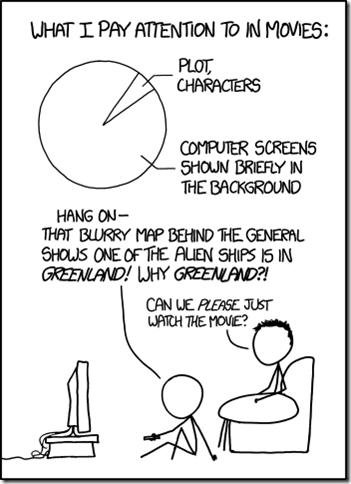 Background Screens