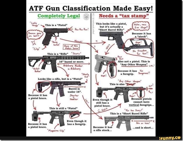 AtfGunClassification